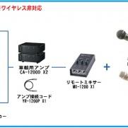 TOA選挙用大型車載システム240W 角型ホーンスピーカー4個[GE-240S4]