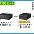 TOA選挙用大型車載システム120W 角型ホーンスピーカー2個 ワイヤレス対応[GE-120S2D]