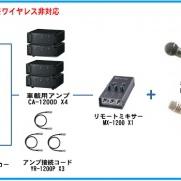 TOA選挙用大型車載システム480W 角型ホーンスピーカー4個[GE-480S4]